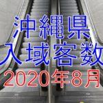 【沖繩県入域客数】 8月 県独自の緊急事態宣言の影響がどの程度だったのかを検証!